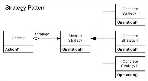 Strategy_pattern