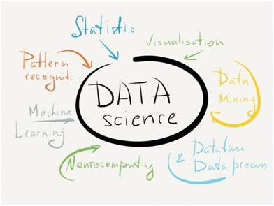 data-science-grafico