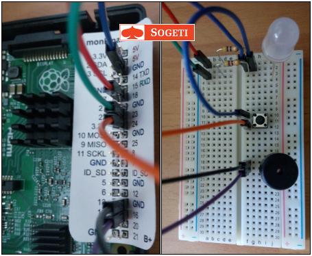 simulacion-dispositivo-IoT-2