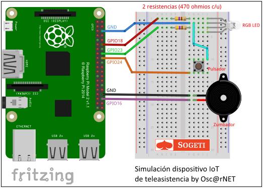 simulacion-dispositivo-IoT