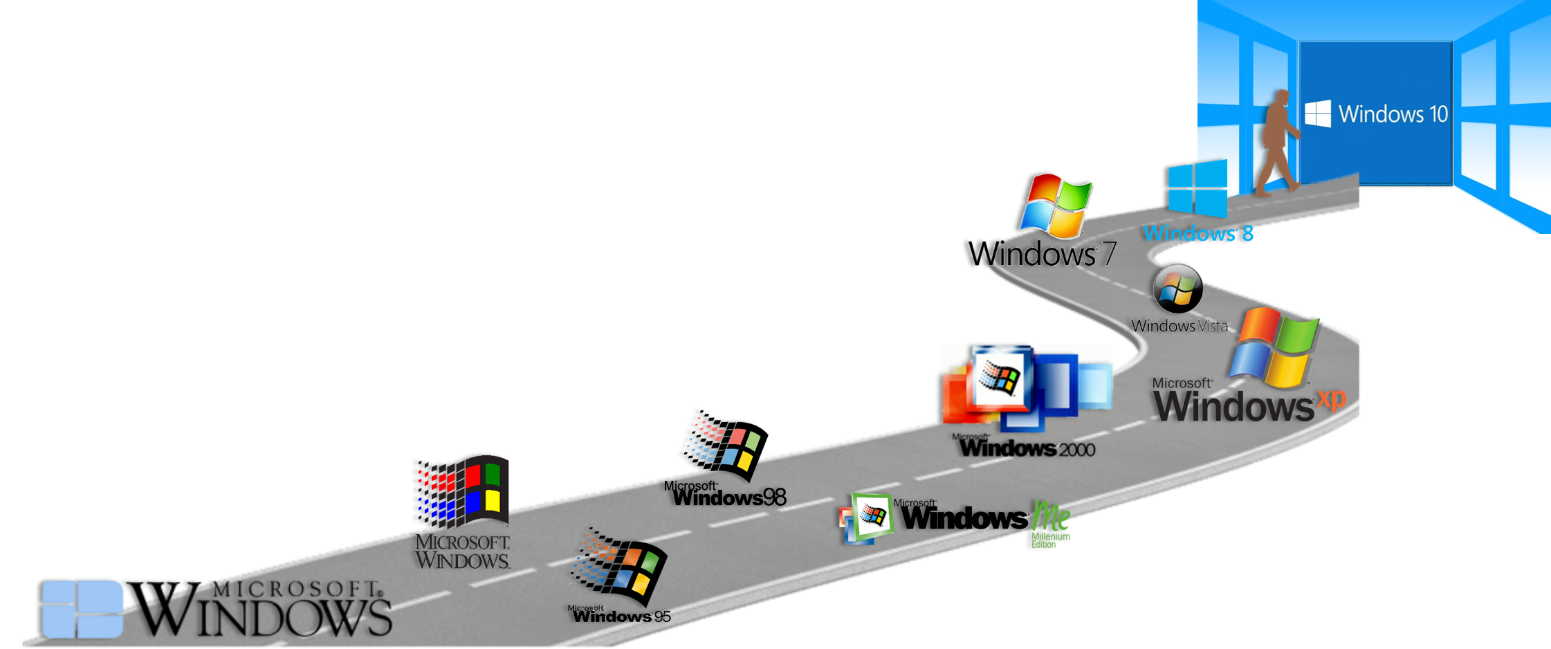 When do we see you on Windows 10? – itblogsogeti