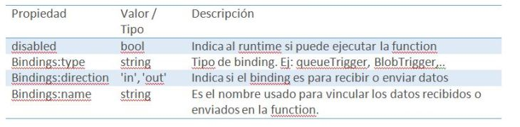 azure-functions-3